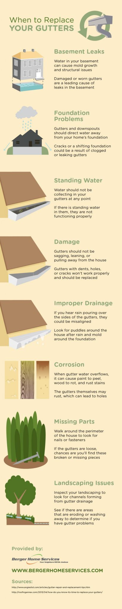 when to replace gutters infographic
